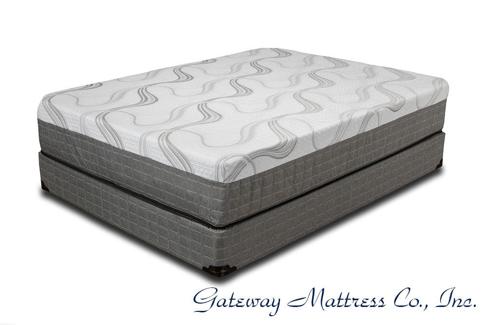 Premium Mattresses Made By Gateway Mattress Company